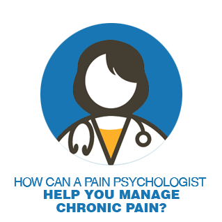 Pain Psychology