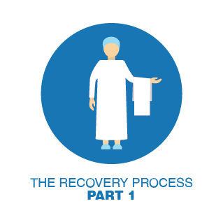 The Recovery Process - Part 1