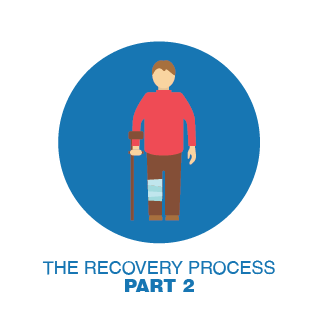 The Recovery Process - Part 2