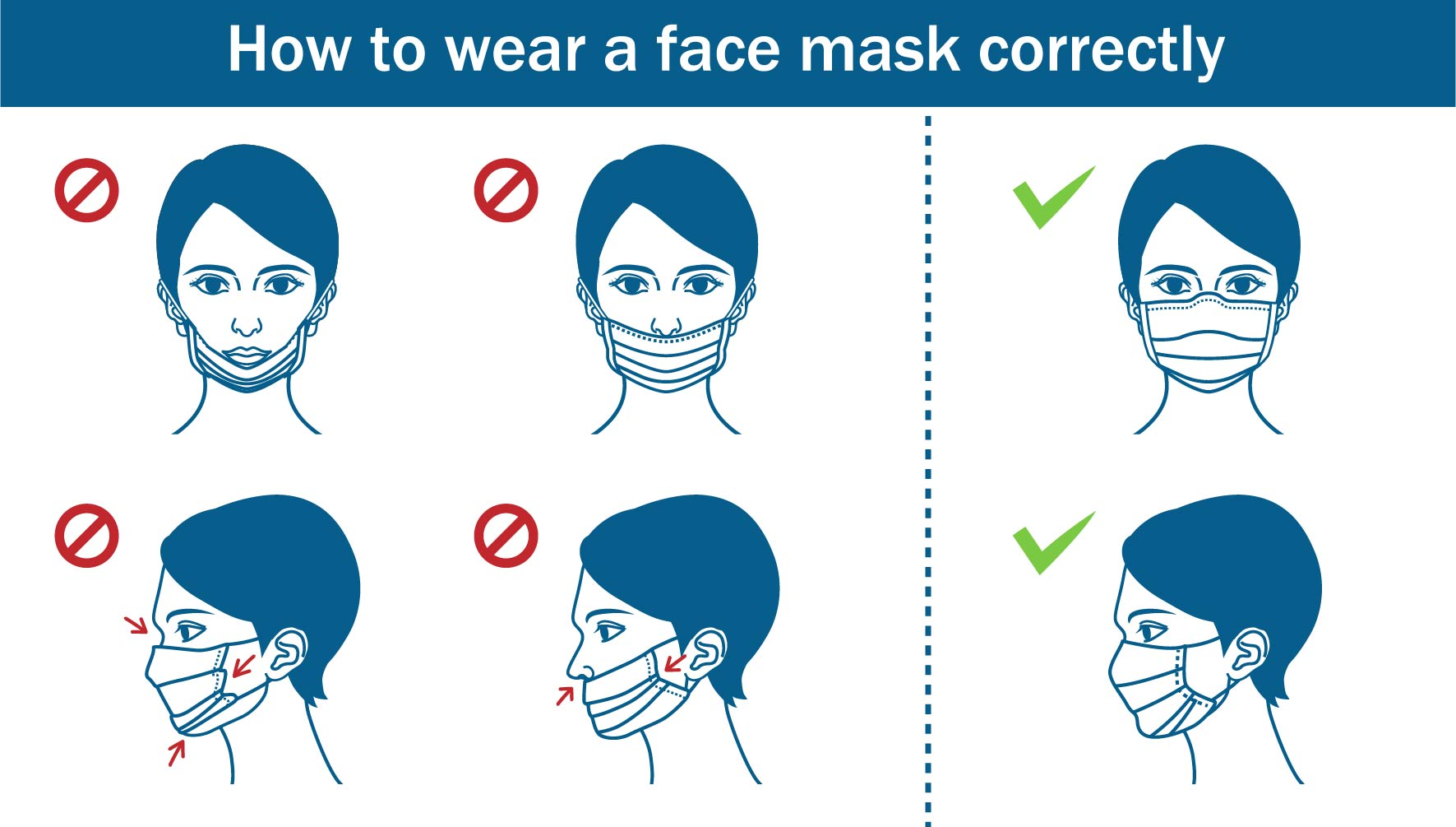 Directions on how to wear a face mask correctly